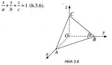 Phương trình mặt phẳng_THPT Vĩnh Hưng