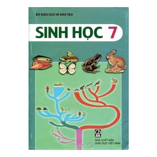 Ôn tập Sinh học 7_THCS Vĩnh Đại_Tân Hưng