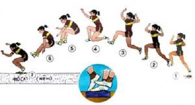 Nhảy Xa-Thể dục 8